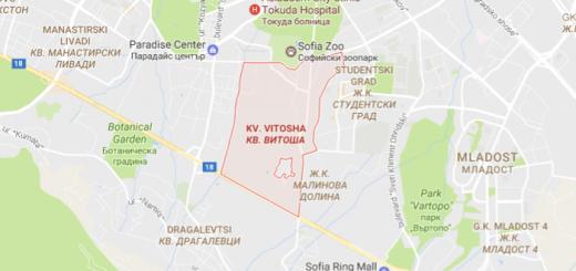 Vitosha